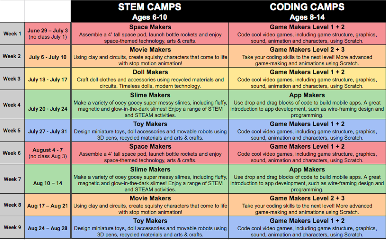 Code & STEM Camps 2020 Schedule